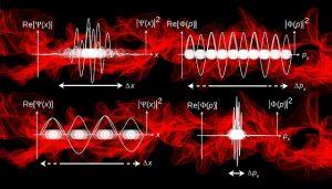 Representación de diversas longitudes de onda