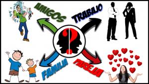 Representación de diversos ámbitos: trabajo, amigos, familia y pareja.